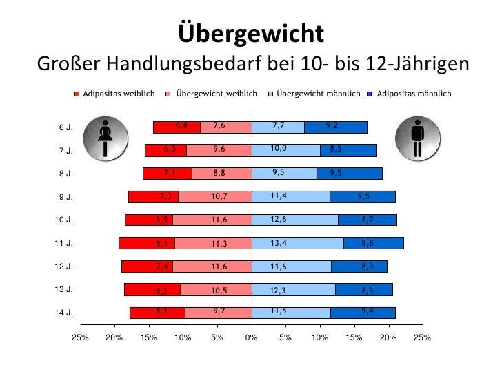 jaydess geschlechtsverkehr geschlechtsverkehr bei adipositas
