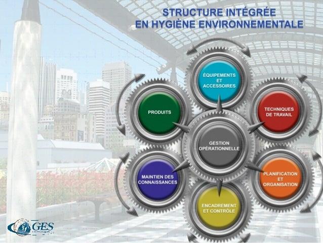 Présentation structure hygiène