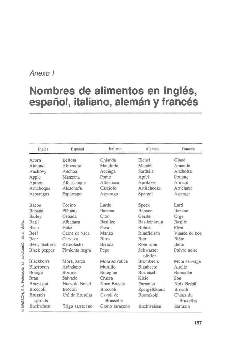 Anexo I     Nombres de alimentos en ingles,     espafiol, italiano, aleman y frances                                      ...
