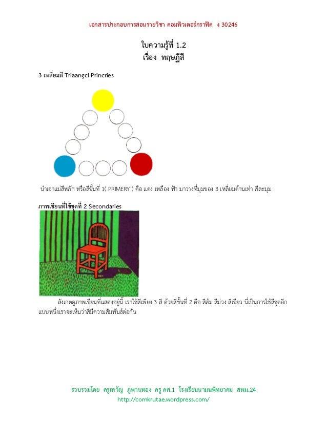 เอกสารประกอบการสอนรายวิชา คอมพิวเตอร์กราฟิค ง 30246                                                 ใบความรูที่ 1.2       ...