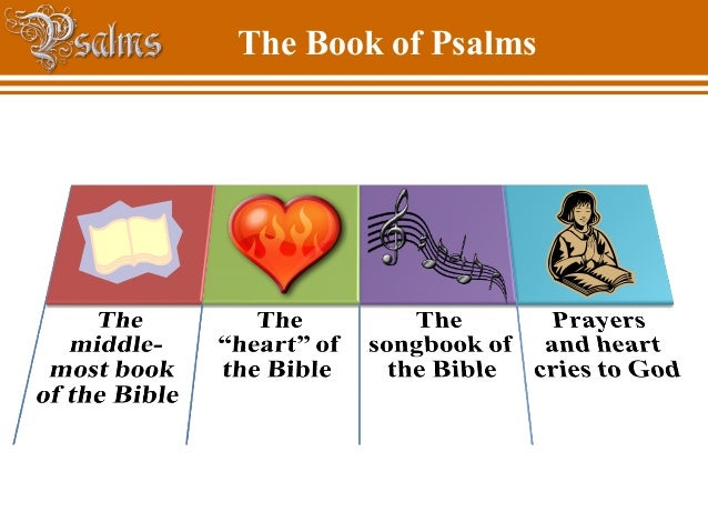 Psalm 100 power point