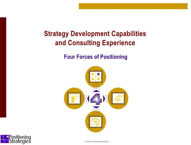 Strategy Development Capabilities and Consulting Experience ©2009 Positioning Strategies Four Forces of Positioning