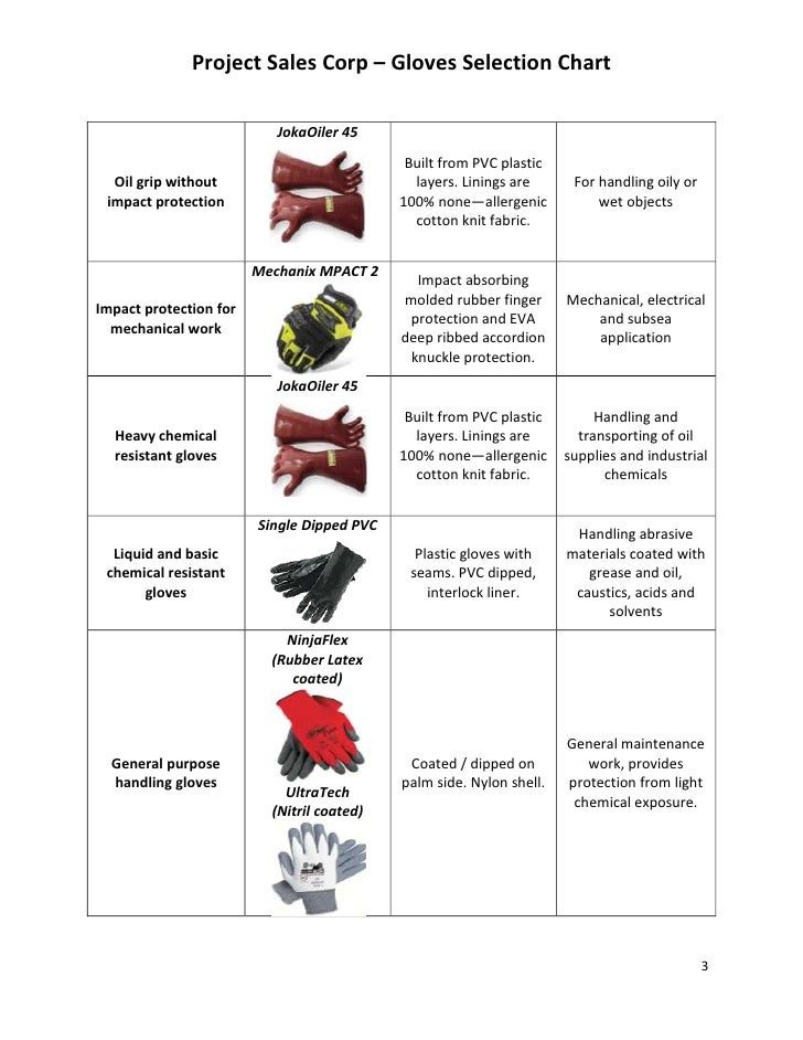 Oil Resistant Gloves >> PSC Glove Selection Chart