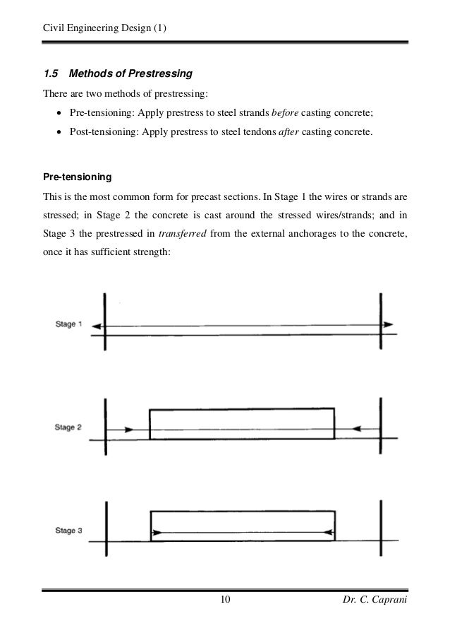 prestress concrete Stress anchors (also commonly known as live anchors) is the most widely used form of anchors for prestressed concrete structures.