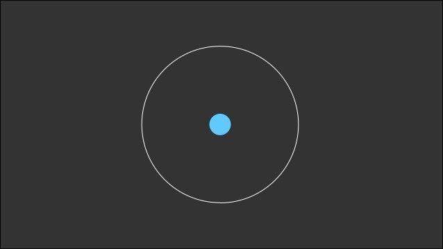 Das Periodensystem der Elemente und sein Aufbau