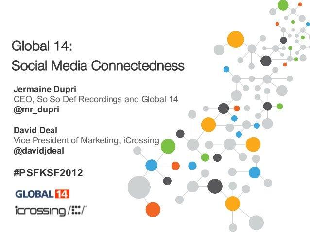 Global 14: Social Media Connectedness