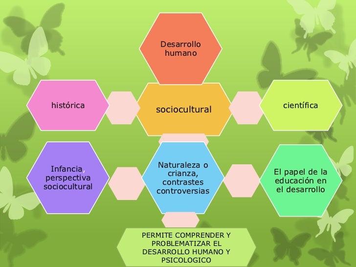 Desarrollo                     humano  histórica                              científica                   sociocultural  ...