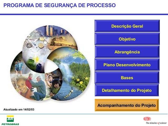 PROGRAMA DE SEGURANÇA DE PROCESSO                                                                     Descrição Geral     ...