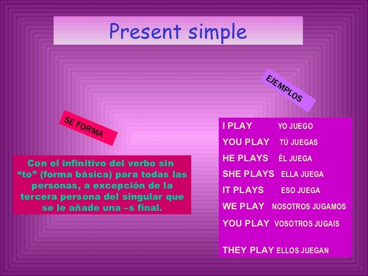 Imagenes de Presente Simple Present Simple se Forma Con el