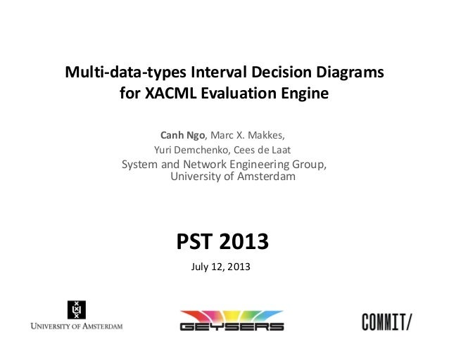 Multi-data-types Interval Decision Diagrams for XACML Evaluation Engine