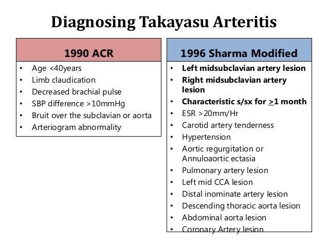 Arteritis De Kawasaki