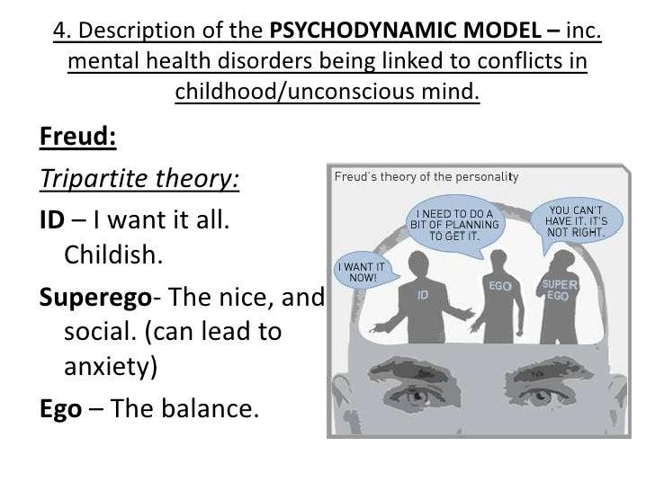 smoking and psychodynamic approach