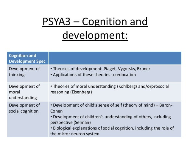 PSYA3 – Cognition anddevelopment:Cognition andDevelopment SpecDevelopment ofthinking• Theories of development: Piaget, Vyg...
