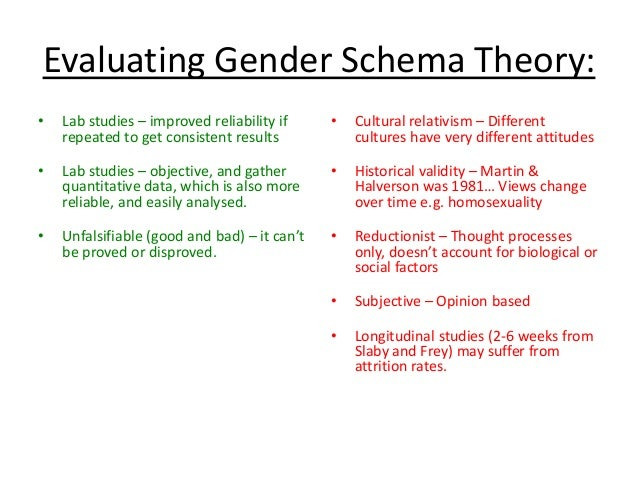 1st draft gender schema theory Jonathan gaventa first draft strands of power in social theory discourses, on ethnicity, gender and, indeed, politics.