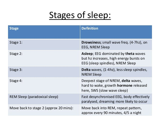 the different stages of sleep How does my fitbit device automatically detect my sleep stages  see the start  and end times for your different sleep stages to gain insight.