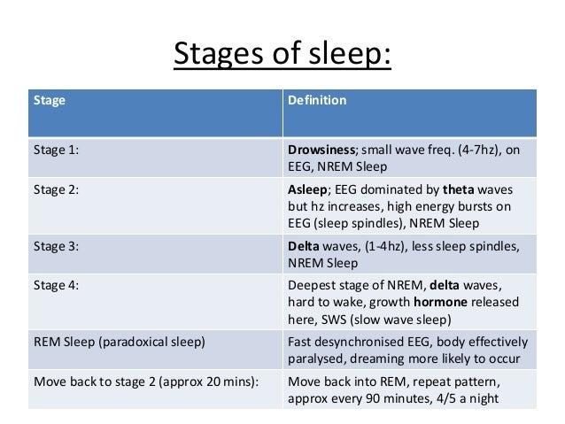 Psya3 Sleep