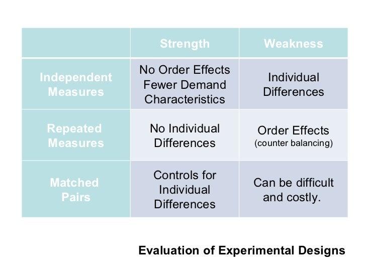 Fun research paper ideas picture 2