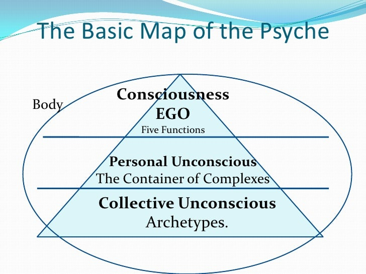 examples of collective unconscious