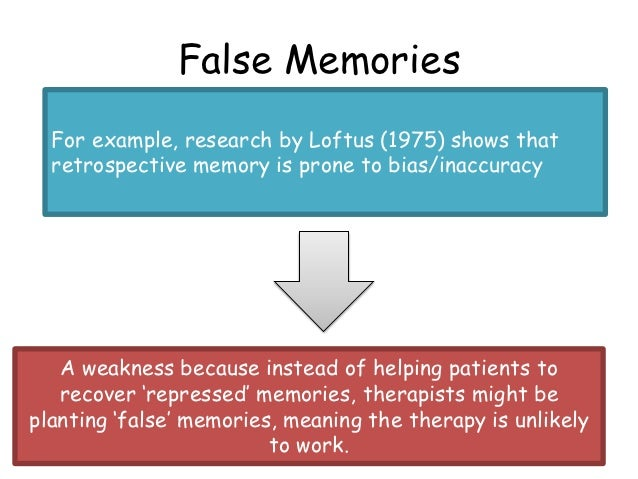 an analysis of the psychological disorder of false memory syndrome False memory syndrome is believed to be the result of recovered this is not to say that all repressed memories are false conduct disorder, substance.