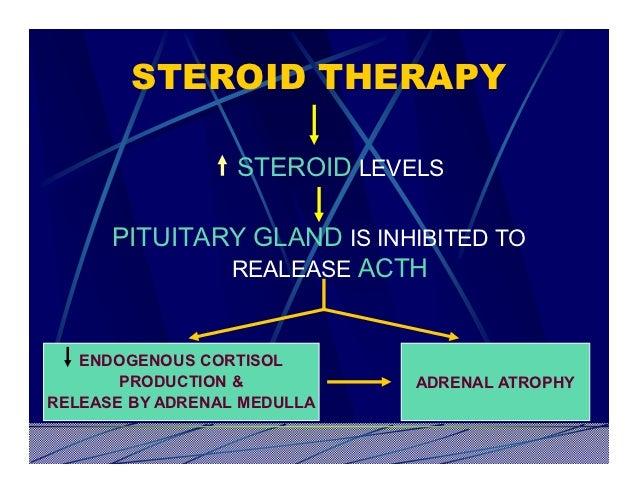 effect steroid potassium