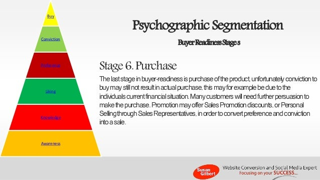 leading fmcg product using psychographic segmentation Customer experience as segmentation basis: as an assistant marketing manager with one of the leading fmcg companies customer experience as segmentation basis.