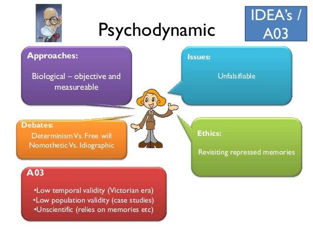 Psychological determinism freud