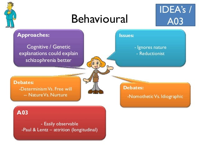 behavioural development debate The nature/nurture debate looks at the origins of behaviour nature suggests that behaviour is determined by biological factors (genes, brain and chemicals) that are in place before birth.