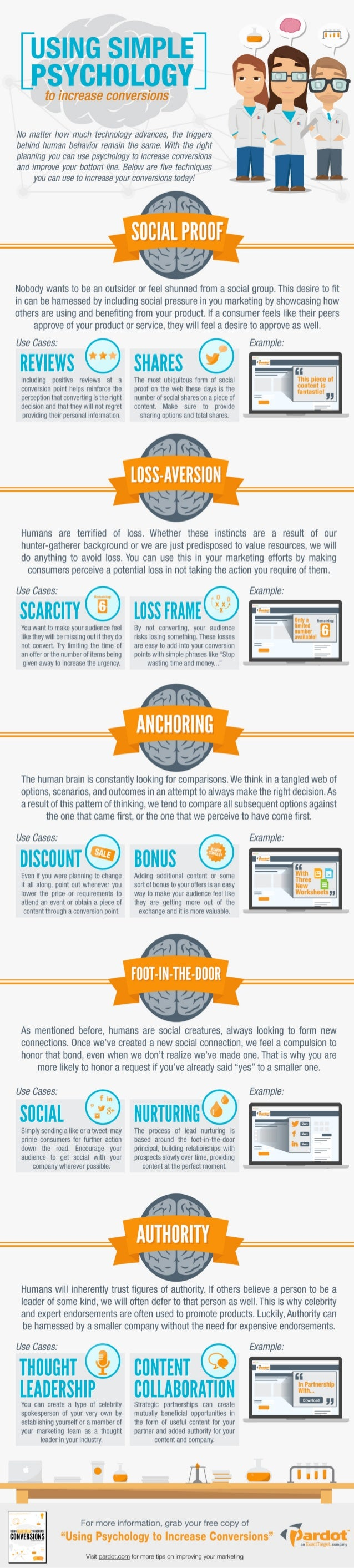 Using Simple Psychology to Increase Conversions [Infographic]