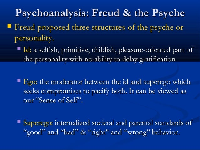 an introduction to the intra personal communication freud ego Beginning perhaps with freud's last major paper, analysis terminable and interminable (1937), and anna freud's major work, the ego and the mechanisms of defense (1936), a small but vital number of writers have explored the vicissitudes, structures, and functions of the concept of the ego.