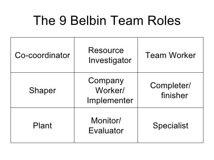 belbin team roles questionnaire pdf