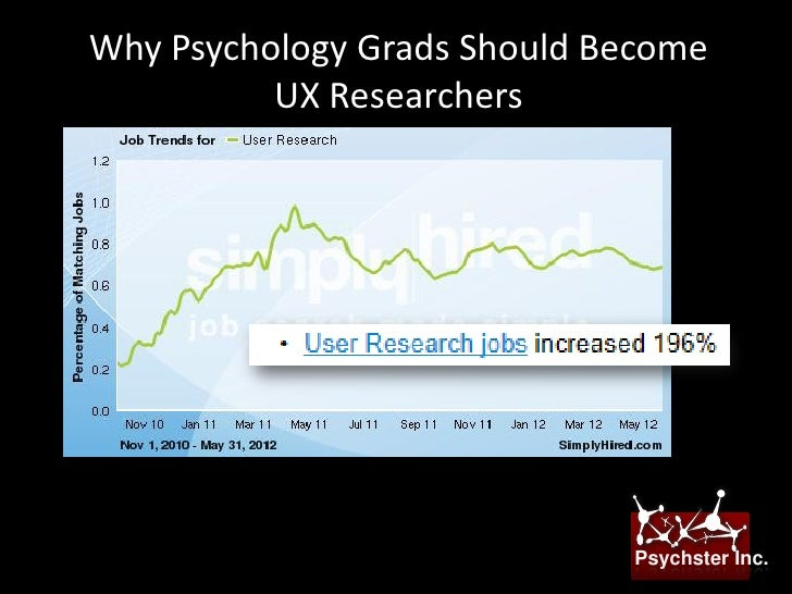 Why Psychology Grads Should Become          UX Researchers                             Psychster Inc.