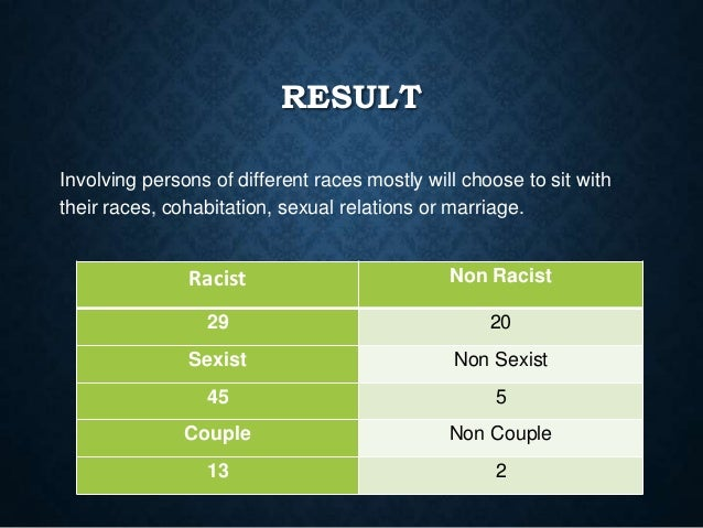 RESULT Involving persons of different races mostly will choose to sit with their races, cohabitation, sexual relations or ...
