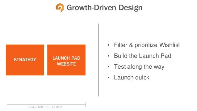 Growth Driven Design Website Hierarchy