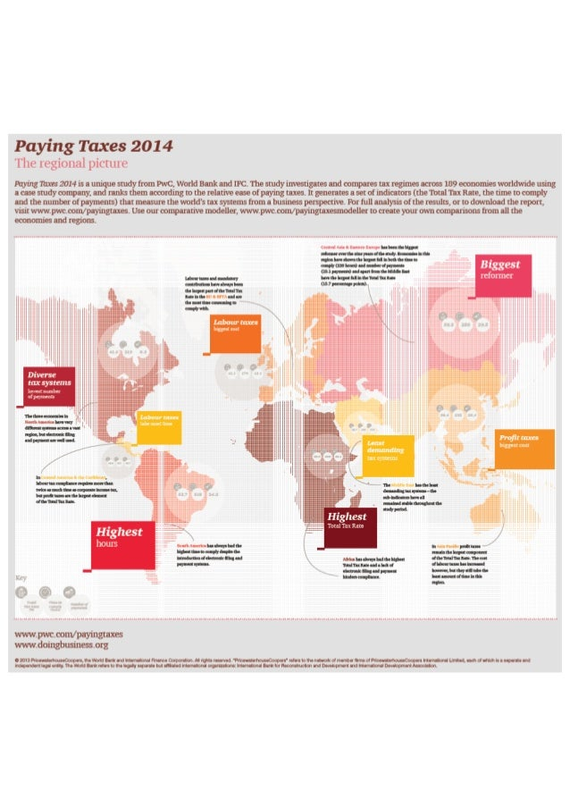 Paying Taxes 2014, info graphic. More at http://lnkd.in/d3c5746