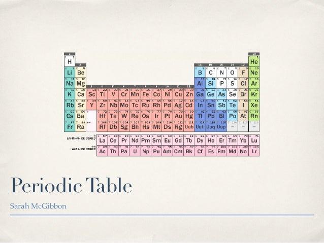 Periodic TableSarah McGibbon
