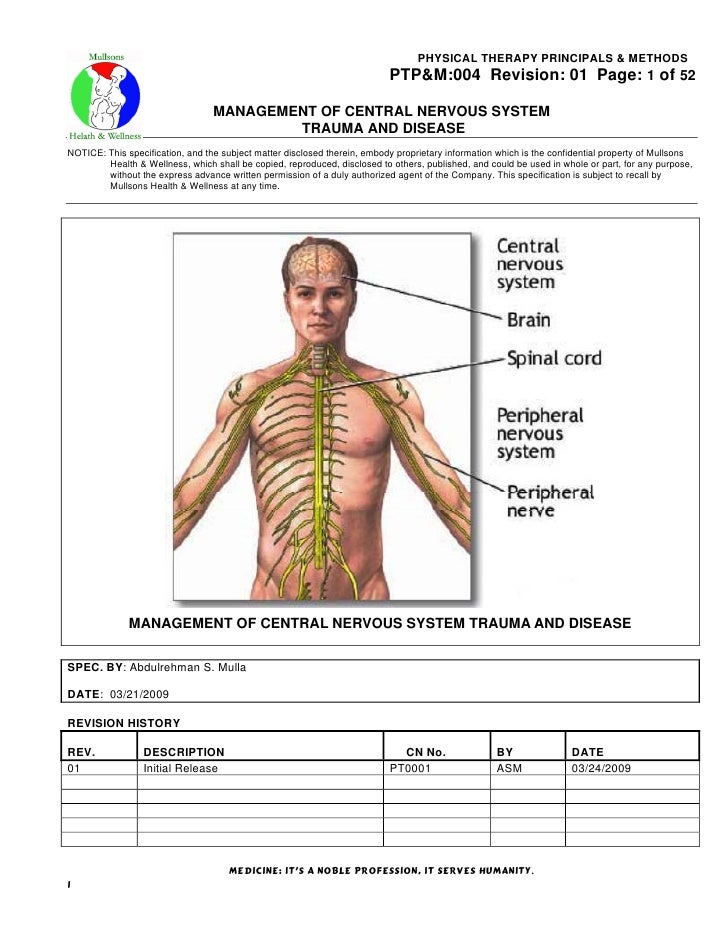 PHYSICAL THERAPY PRINCIPALS & METHODS                                                                           PTP&M:004 ...