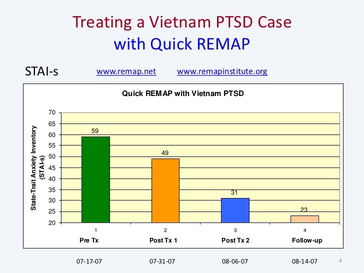 ptsd care service case study Needing treatment for ptsd receive the best evidence-based care available to ensure post-traumatic stress disorder case study a - ralph • ptsd.