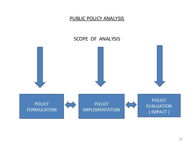 public policy analysis Taking a systematic approach, this text stresses the adequate formulation of policy problems as a crucial step in solving them it emphasizes the need to understand the political contexts in which policy analysis is practiced, and the application of policy analysis to problems facing governments in increasingly complex societies.
