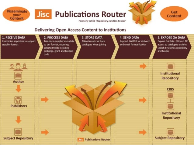 Publications Router rss_panel_or2014