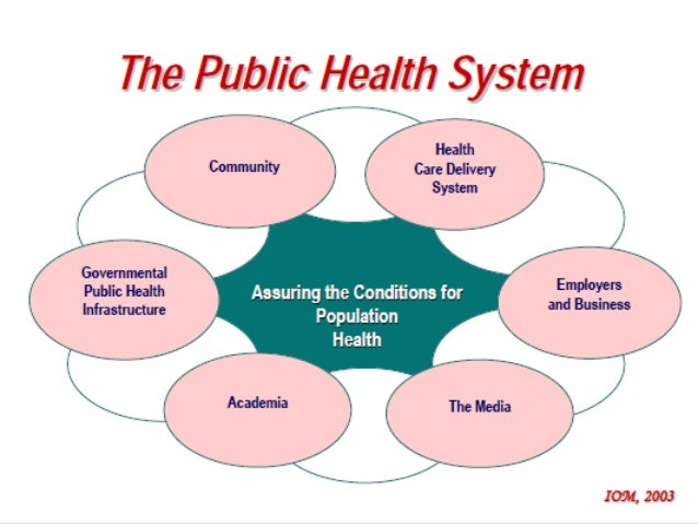 public health care policy The who's who in health policy area provides a parallel listing of various directories of federal, state and local policymakers in the us who handle health policy issues (and key staff) as well as health policy experts found in the organizations listed in what's what in health policy.