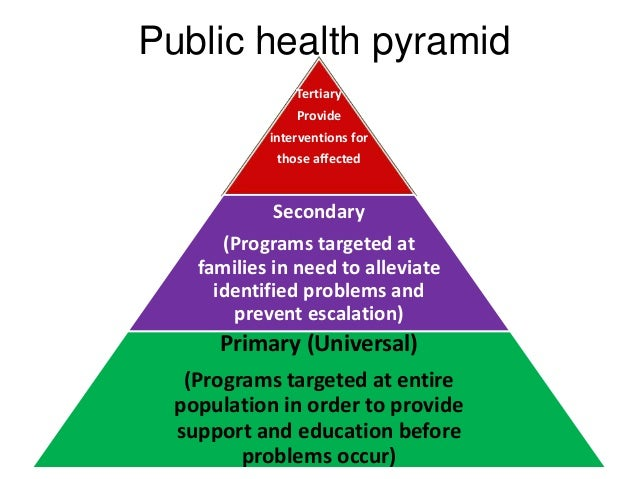 health in new zealand health and social care essay Of mental health service delivery in new zealand  school of public health and psycho-social studies, auckland university of  models of 'mental health care .