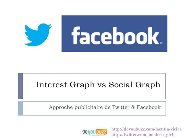 Interest Graph vs Social Graph   Approche publicitaire de Twitter & Facebook                           http://doyoubuzz.co...