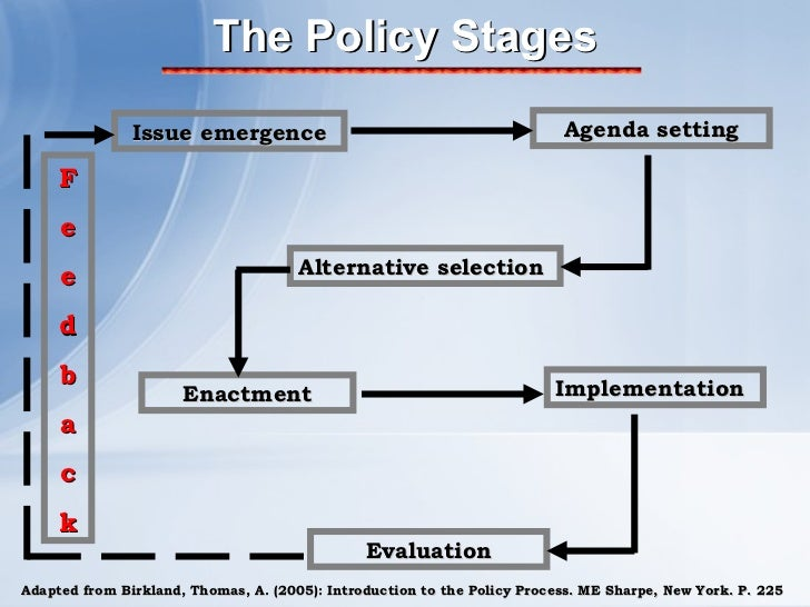 public policy analysis An introduction to policy analysis concepts and practice for the real world.