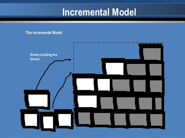 the process of incrementalism a theory of public policy making Describe lindblom's incremental approach to policy-making 0  the systems  theory is auseful aid in understanding the policy-making process thomas dye.