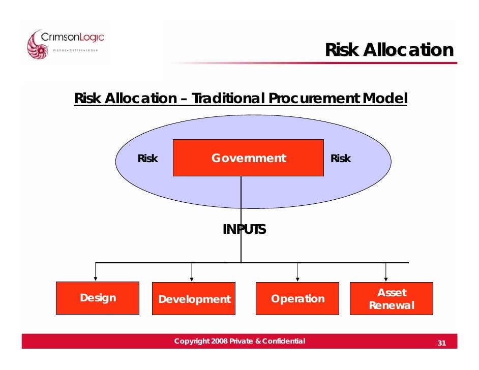 risk assessment in project management case study