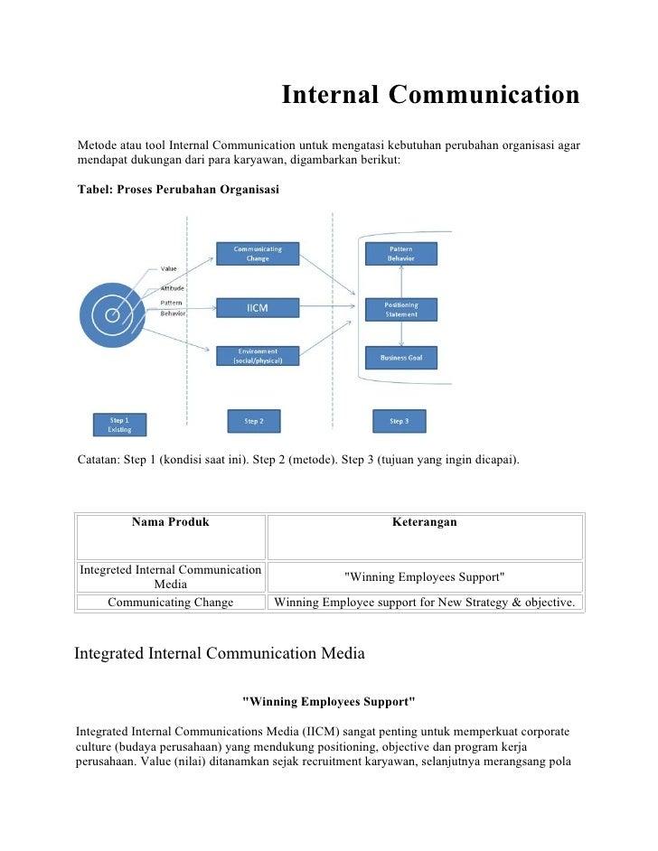 Internal Communication Metode atau tool Internal Communication untuk mengatasi kebutuhan perubahan organisasi agar mendapa...