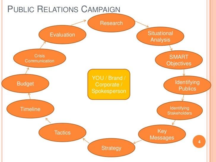Business crisis management plan