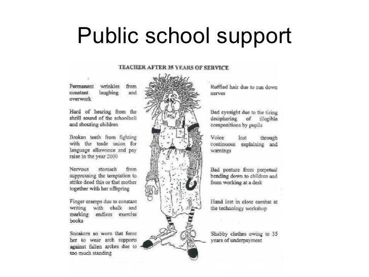 Public school support 2011