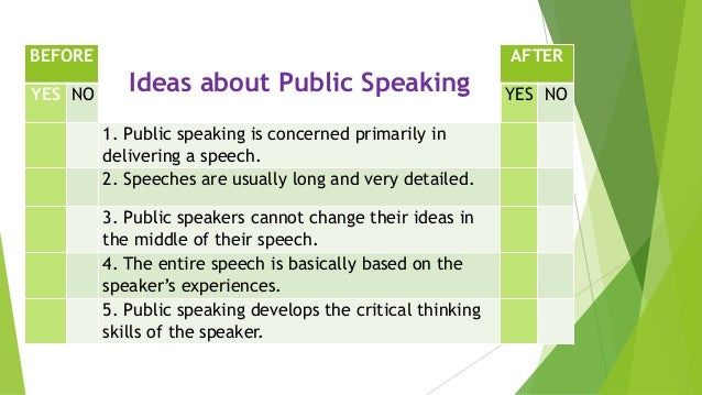 BEFORE Ideas about Public Speaking AFTER YES NO YES NO 1. Public speaking is concerned primarily in delivering a speech. 2...