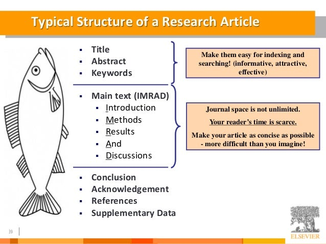 Structure of research paper